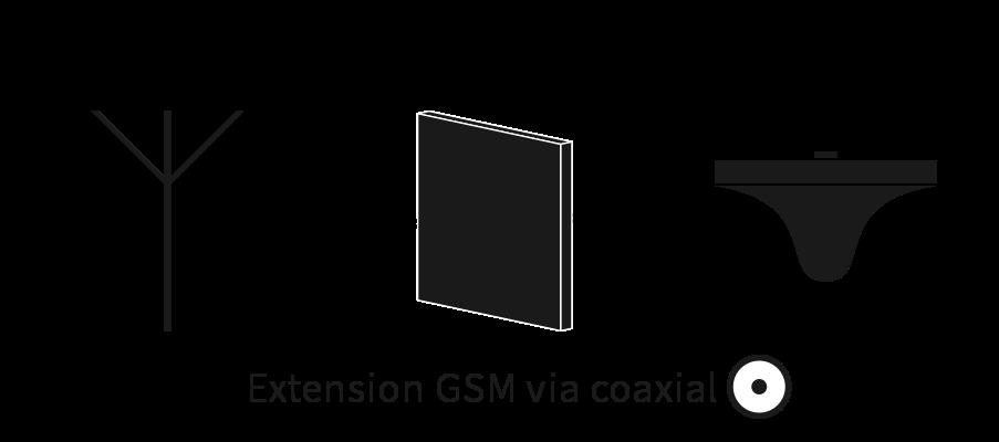 Système d'extension GSM via coax