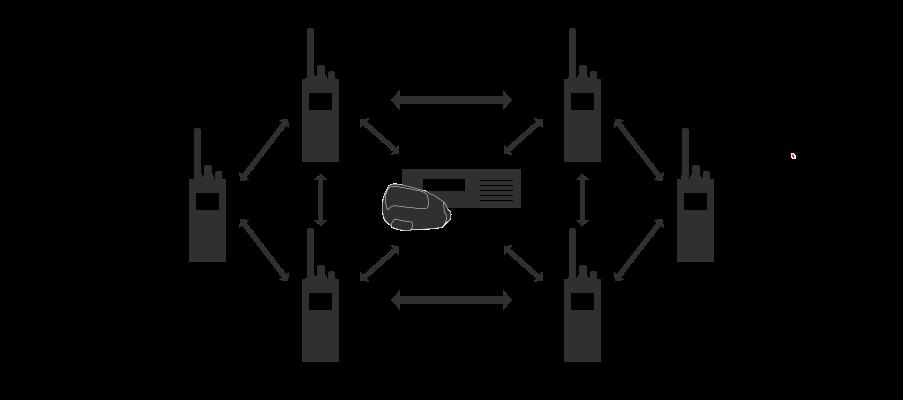 Système PMR Simple
